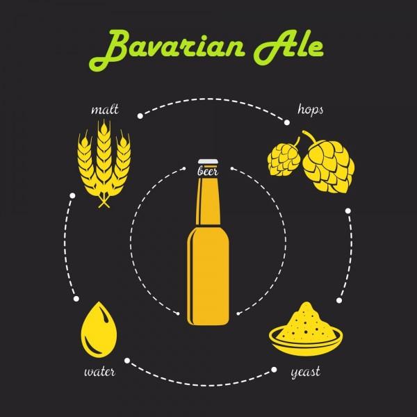 """Malzpaket """"Bavarian Ale"""" (Rezept April#2017)"""