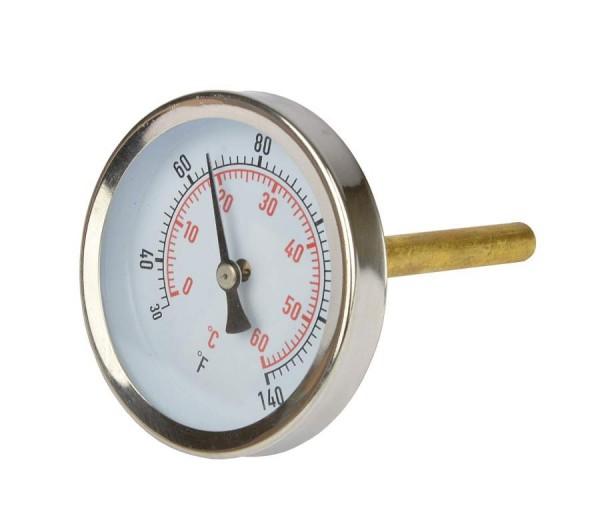 Thermometer für FastFerment ™