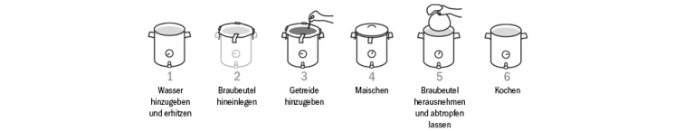 brew-bag
