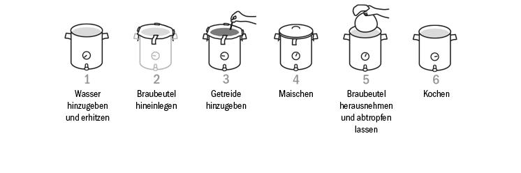 brew-bag-44