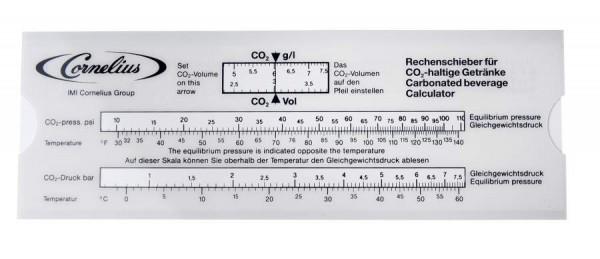 CO2 Rechenschieber druck/temp/CO2-%