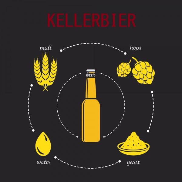 "Malzpaket ""Kellerbier"" (Rezept März #2017)"
