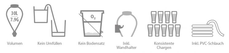 Icons-Fast-ferment59898b439da36